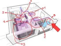 Apartamento con la pompa de la calefacción por el suelo y de calor y las notas dibujadas mano ilustración del vector