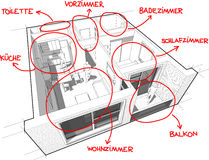 Apartment diagram with hand drawn notes (in german language) Royalty Free Stock Image