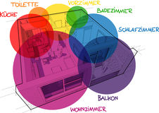 Apartment diagram with hand drawn notes and zone bubbles in german language Royalty Free Stock Images