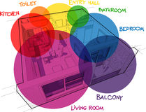 Apartment diagram with hand drawn notes and zone bubbles Royalty Free Stock Photo