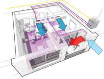 Apartment diagram with underfloor heating and gas water boiler and air conditioning Royalty Free Stock Photo