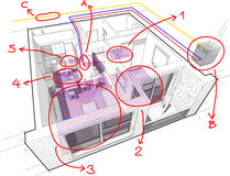Apartment diagram with underfloor heating and gas water boiler and hand drawn notes Royalty Free Stock Photography