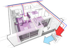 Apartment diagram with underfloor heating and heat pump. Perspective cutaway diagram of a one bedroom apartment completely furnished with hot water underfloor Stock Photos