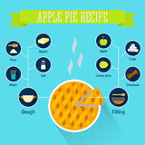 Apfelkuchenrezept infographics Lizenzfreie Stockfotos