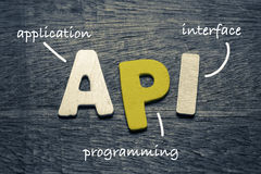 API-Application Program Interface Lizenzfreies Stockfoto