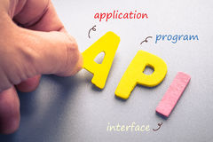 API Royalty Free Stock Photos