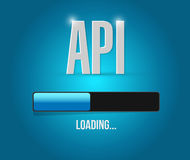 Api loading bar sign concept illustration Royalty Free Stock Photography