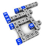 Aplicaciones del Internet de WWW Foto de archivo