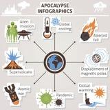 Apocalypse infographics Stock Image