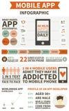 App development infographic Stock Photography