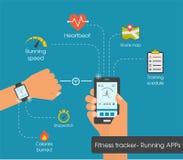 App van de geschiktheidsdrijver grafisch gebruikersinterface voor smartwatch en smartphone stock illustratie