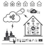 Apparatencontrole met wolk die, Wolk gegevensverwerkingstechnologie gegevens verwerken Stock Afbeeldingen