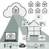 Apparatencontrole met wolk die, Wolk gegevensverwerkingstechnologie gegevens verwerken Stock Foto's