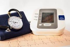 Apparatus pressure Stock Images