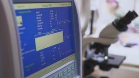 Apparecchiatura di analisi del sangue nel laboratorio medico archivi video