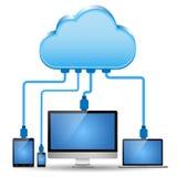 Apparecchio elettronico collegato alla computazione della nuvola Fotografia Stock Libera da Diritti