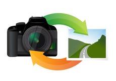 Appareil-photo et cycle 'IMPRESSION' Photos libres de droits