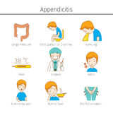 Appendicitis Symptoms Outline Icons Set. Appendix Internal Organs Body Physical Sickness Anatomy Health Royalty Free Stock Photos