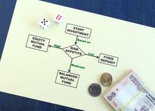 Appetito di rischio e diagramma di flusso di opzioni di investimento Fotografia Stock Libera da Diritti