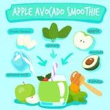 Apple-Avocado heerlijke gezonde smoothies Royalty-vrije Illustratie