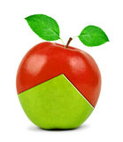 Apple collage. Isolated on white Royalty Free Stock Photography