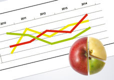 The apple diagramme Stock Images