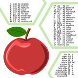 Apple diet infographics of the composition Royalty Free Stock Images