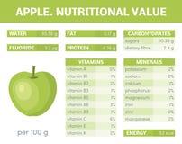 Apple infographic vector illustration