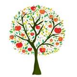 Apple tree at the autumn, Stock Photo