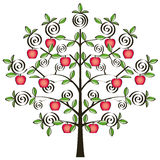 Appletree Royalty Free Stock Photos