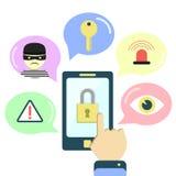 Application de sécurité Image libre de droits