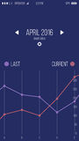 The application interface for smartphones. Vector illustration. Area line chart.  Royalty Free Stock Photos