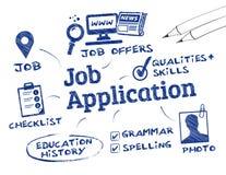 Applicazione di job Immagine Stock