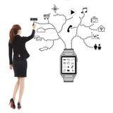 Applikationer för klocka för handskrift för affärskvinna wearable royaltyfri foto