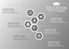 Apprendimento di istruzione Immagine Stock Libera da Diritti