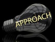 apprenticeship royaltyfria bilder