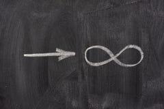 Approaching infinity on a blackboard Stock Photo