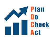 Approche de l'outil PDCA de qualité illustration libre de droits