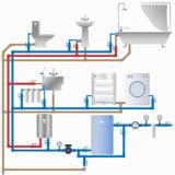 Approvisionnement en eau et système de système d'égouts dans la maison illustration libre de droits
