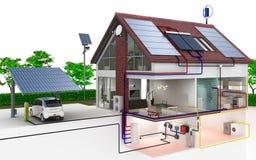 Approvvigionamento di energia della casa della famiglia royalty illustrazione gratis