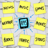 Apps Download-intelligentes Telefon-klebrige Anmerkungen Stockbilder