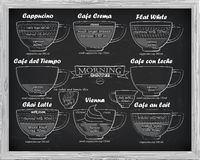 Appucino , crema σχεδίου Ñ καφέ, leche, latte, Βιέννη Στοκ Φωτογραφία