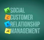 appunto sociale del posto direttivo di customer relationship management Fotografia Stock Libera da Diritti