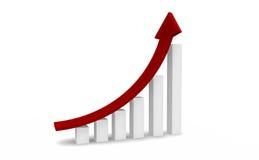 Apreciação do gráfico Imagens de Stock