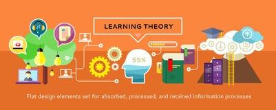 Aprendizaje de concepto de la teoría Fotografía de archivo libre de regalías