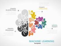 Aprendizaje de máquina libre illustration