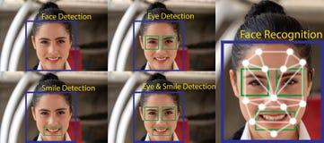 Aprendizaje de máquina de Iot con el reconocimiento del ser humano y de objeto que utilizan la inteligencia artificial a c de las imagen de archivo libre de regalías