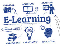 Aprendizaje electrónico libre illustration