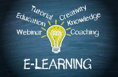 Aprendizaje electrónico - concepto de la educación de la bombilla con el texto stock de ilustración
