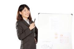 Apresentação de And Businessman Giving da mulher de negócios Fotos de Stock